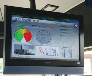 Full telemetry readouts demonstrated to passengers exactly what the engine and gearbox were doing at all times.